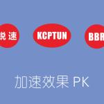 锐速/BBR/魔改BBR/KCPTUN加速效果对比测试